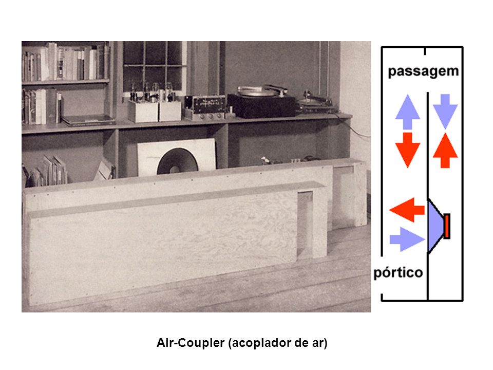 Air-Coupler (acoplador de ar)