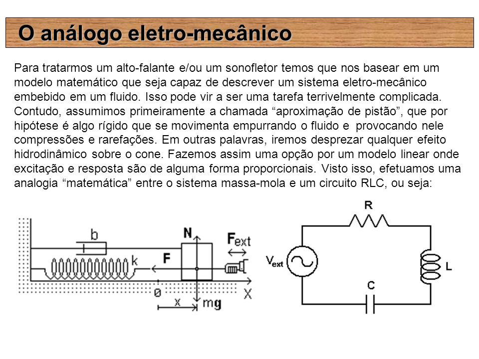 O análogo eletro-mecânico