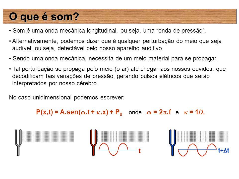 P(x,t) = A.sen(.t + .x) + P0 onde  = 2.f e  = 1/