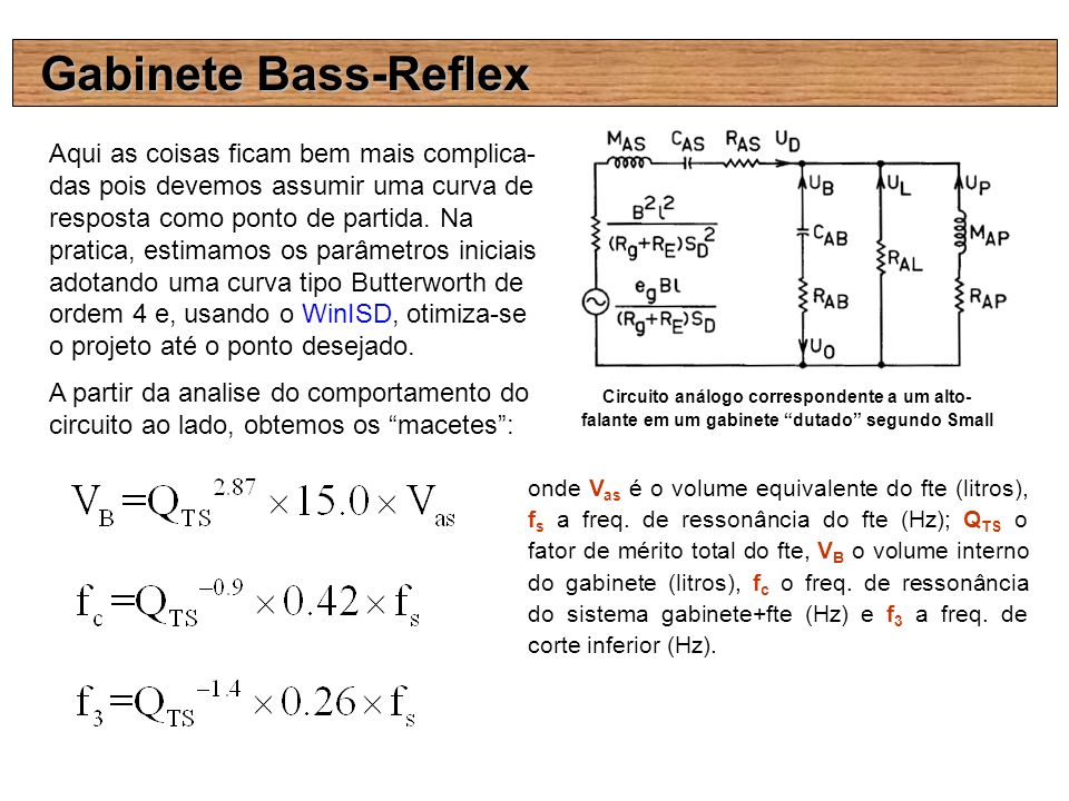 Gabinete Bass-Reflex