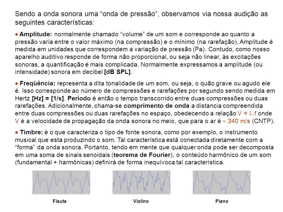 Sendo a onda sonora uma onda de pressão , observamos via nossa audição as seguintes características: