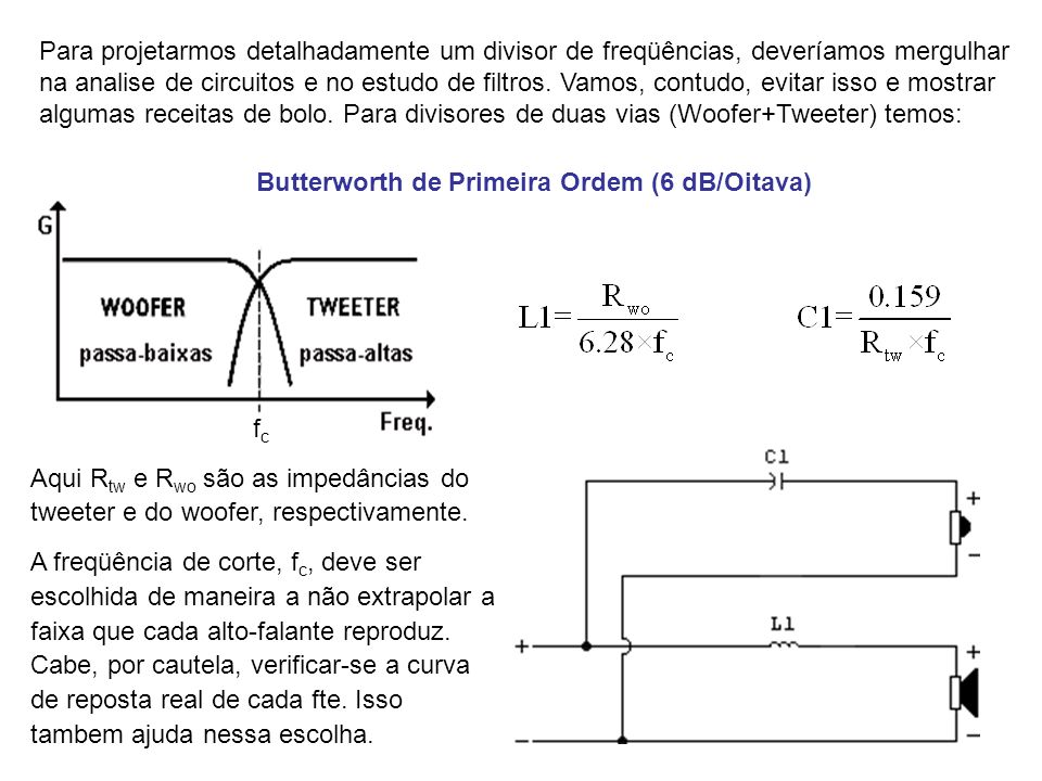 Butterworth de Primeira Ordem (6 dB/Oitava)