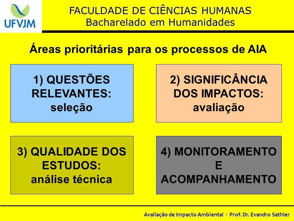 Áreas prioritárias para os processos de AIA