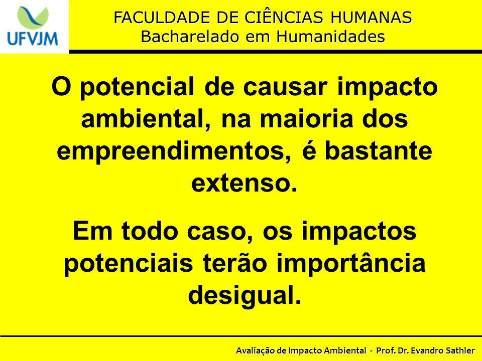 Em todo caso, os impactos potenciais terão importância desigual.