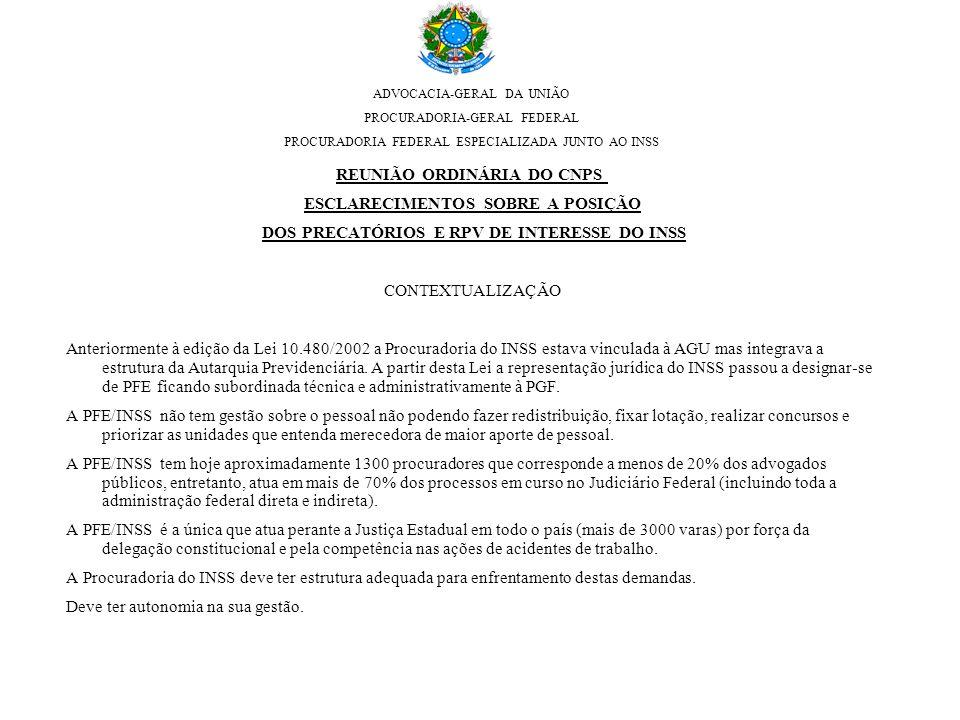 REUNIÃO ORDINÁRIA DO CNPS ESCLARECIMENTOS SOBRE A POSIÇÃO