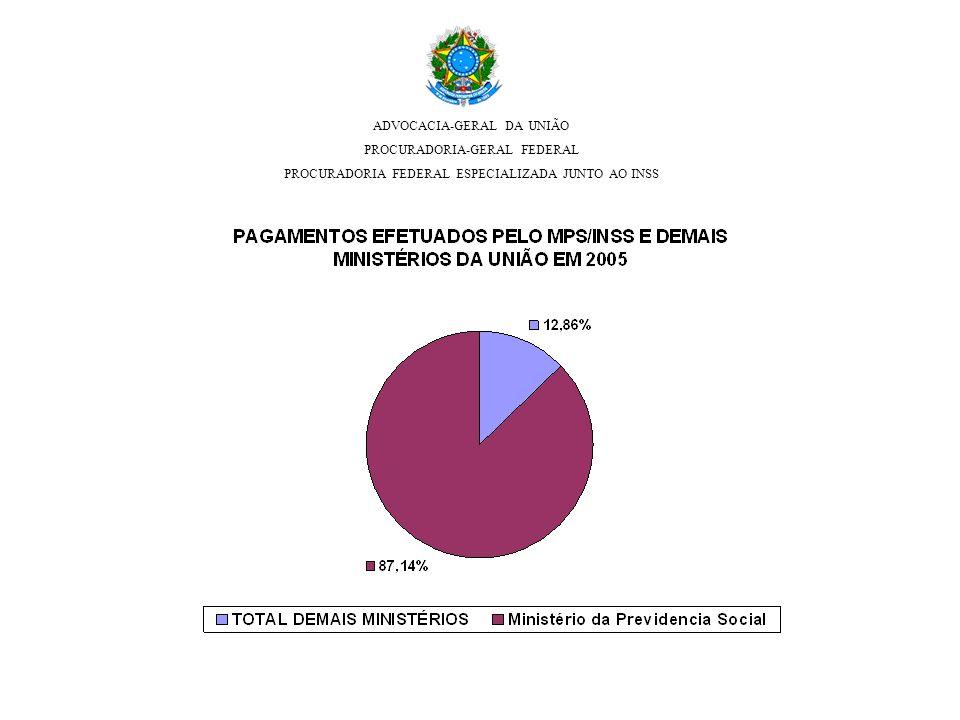 ADVOCACIA-GERAL DA UNIÃO PROCURADORIA-GERAL FEDERAL