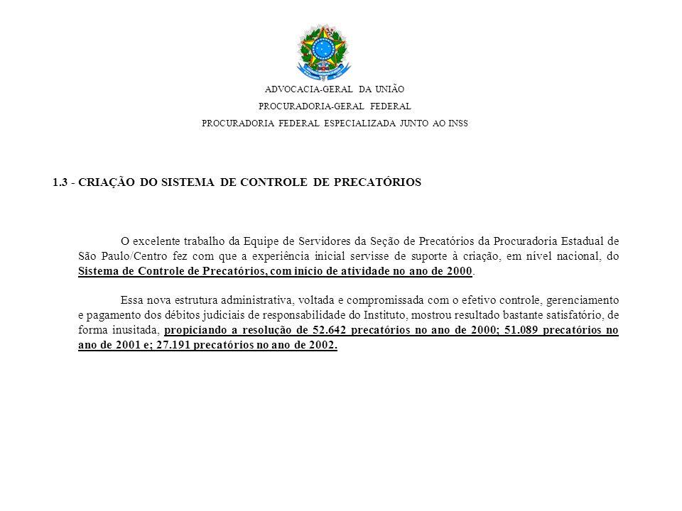 1.3 - CRIAÇÃO DO SISTEMA DE CONTROLE DE PRECATÓRIOS