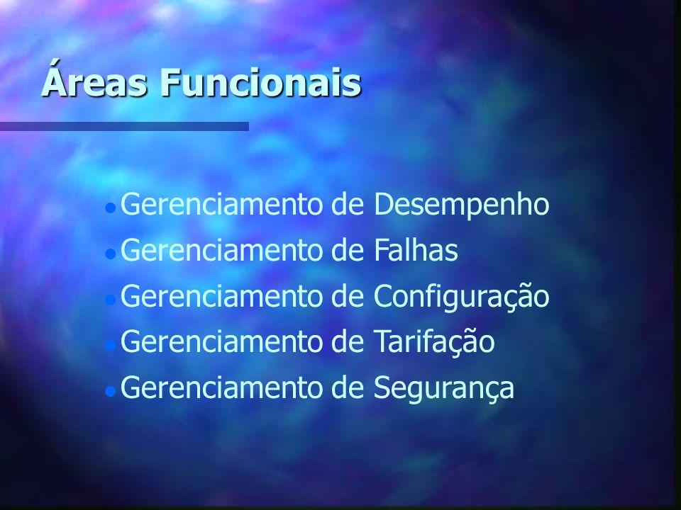 Áreas Funcionais Gerenciamento de Desempenho Gerenciamento de Falhas
