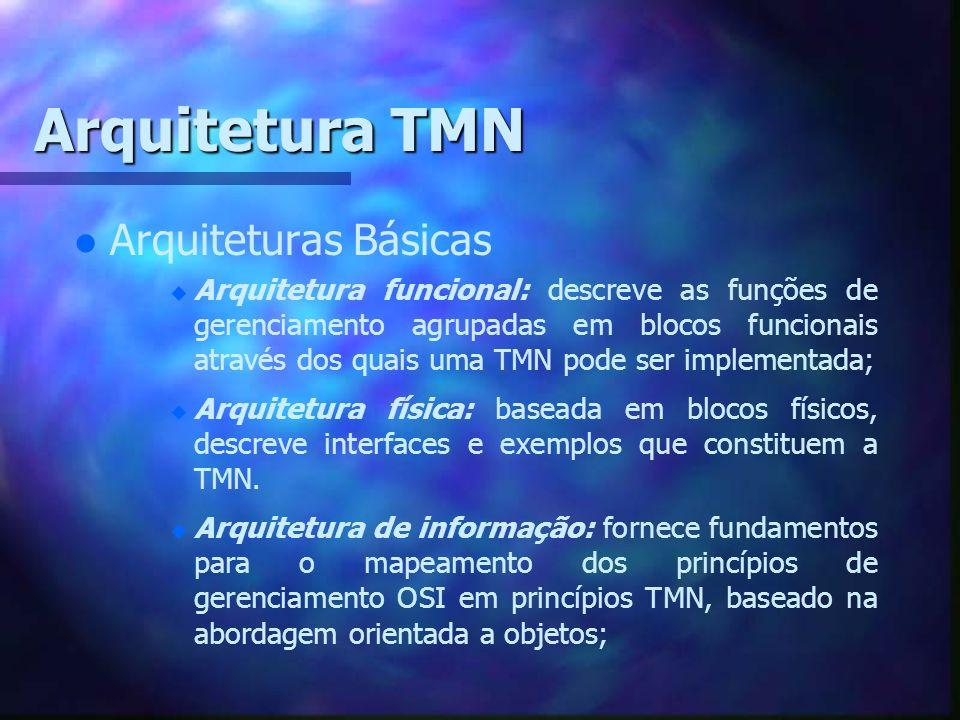 Arquitetura TMN Arquiteturas Básicas
