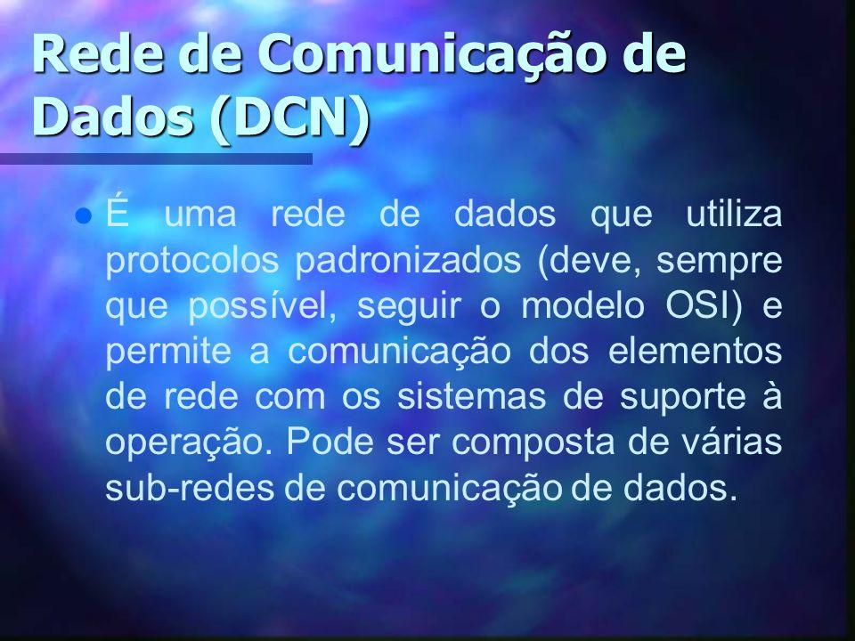 Rede de Comunicação de Dados (DCN)
