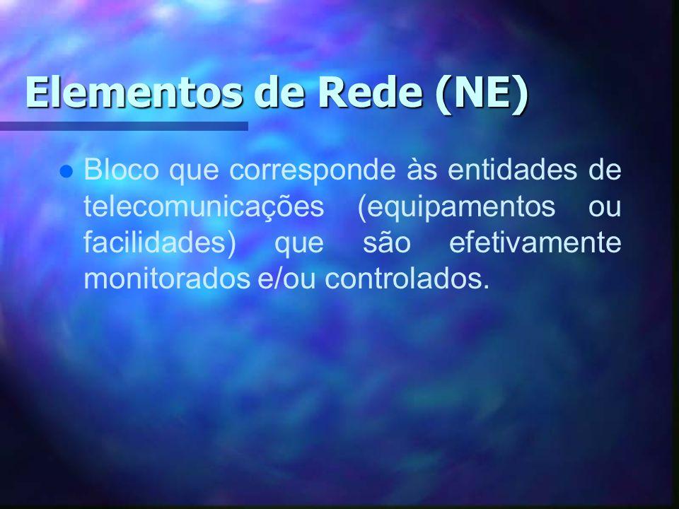 Elementos de Rede (NE)
