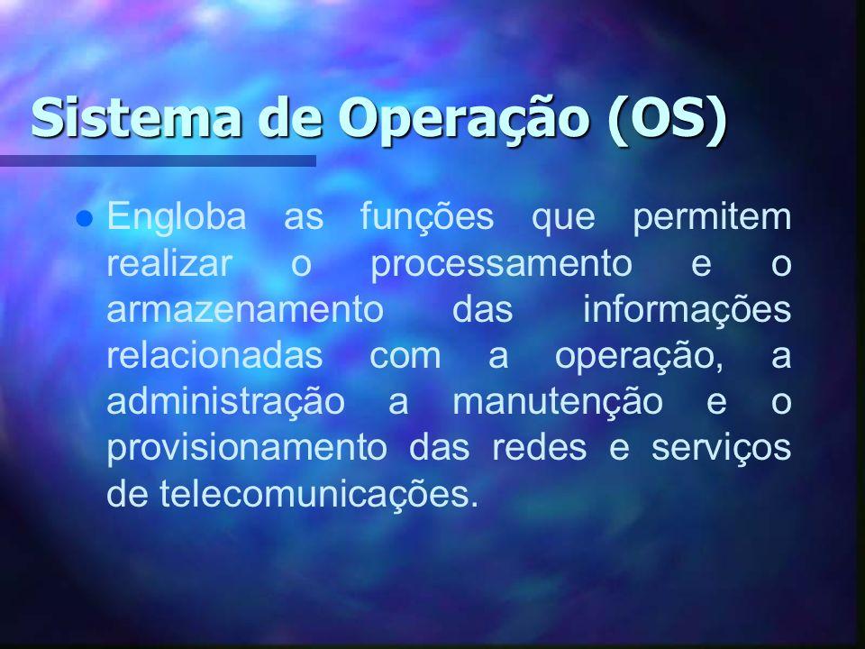 Sistema de Operação (OS)