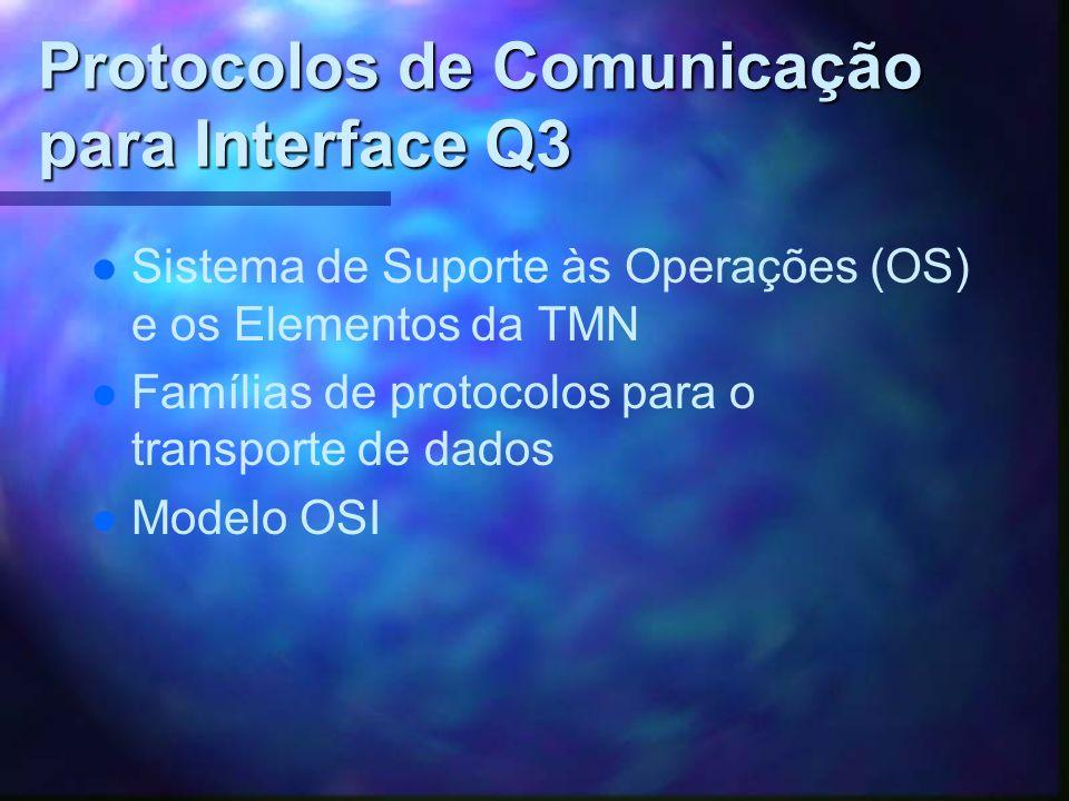Protocolos de Comunicação para Interface Q3