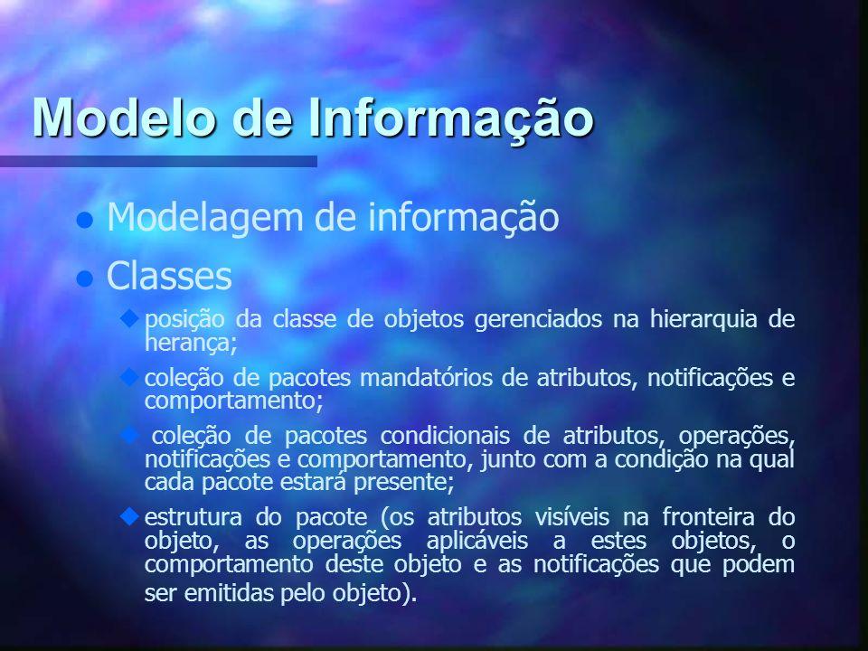 Modelo de Informação Modelagem de informação Classes