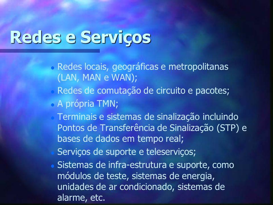 Redes e Serviços Redes locais, geográficas e metropolitanas (LAN, MAN e WAN); Redes de comutação de circuito e pacotes;