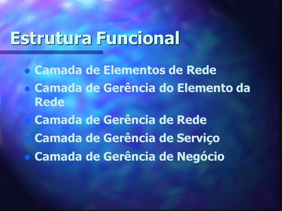Estrutura Funcional Camada de Elementos de Rede