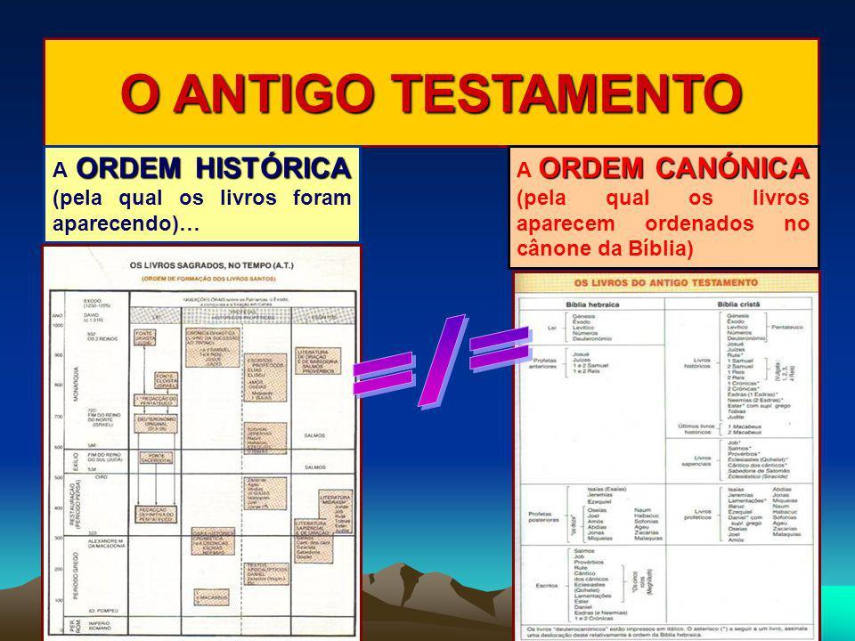O ANTIGO TESTAMENTO =/=