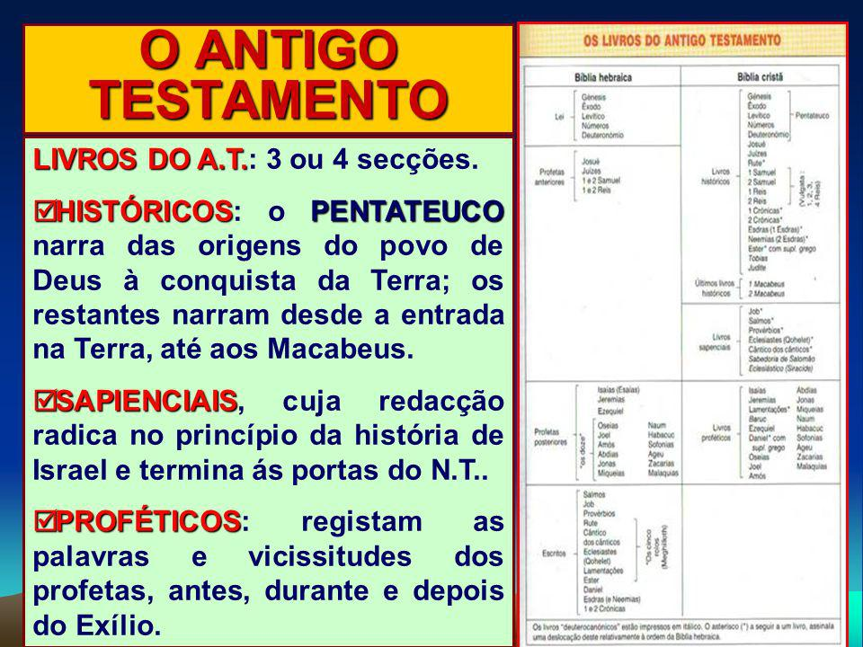 O ANTIGO TESTAMENTO LIVROS DO A.T.: 3 ou 4 secções.
