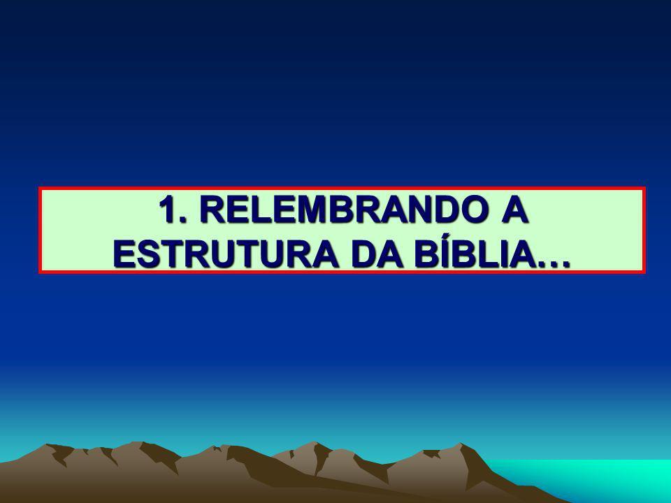 1. RELEMBRANDO A ESTRUTURA DA BÍBLIA…