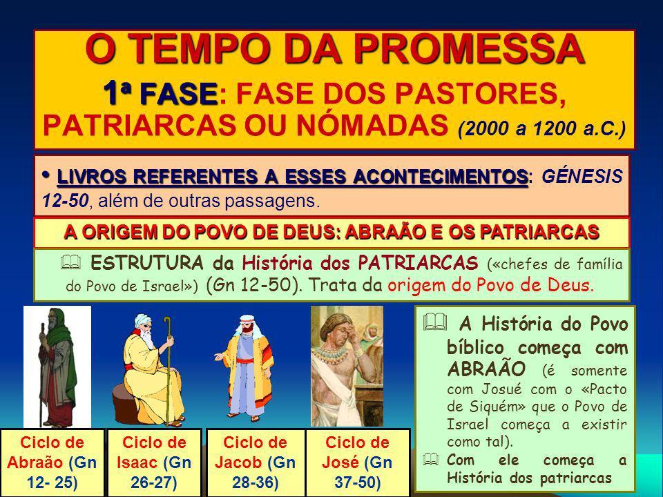 O TEMPO DA PROMESSA 1ª FASE: FASE DOS PASTORES, PATRIARCAS OU NÓMADAS (2000 a 1200 a.C.)