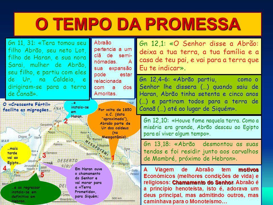 O TEMPO DA PROMESSA