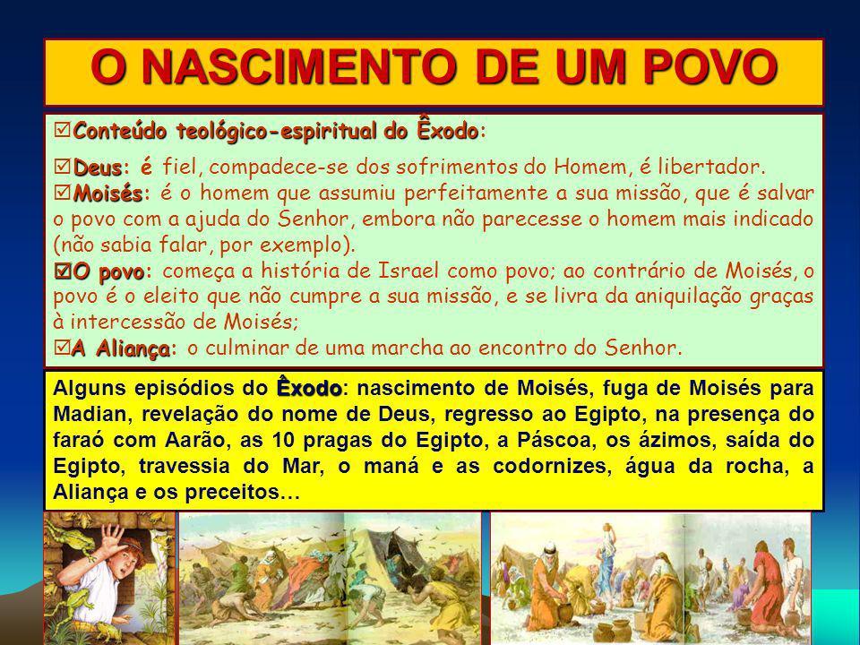 O NASCIMENTO DE UM POVO Conteúdo teológico-espiritual do Êxodo: