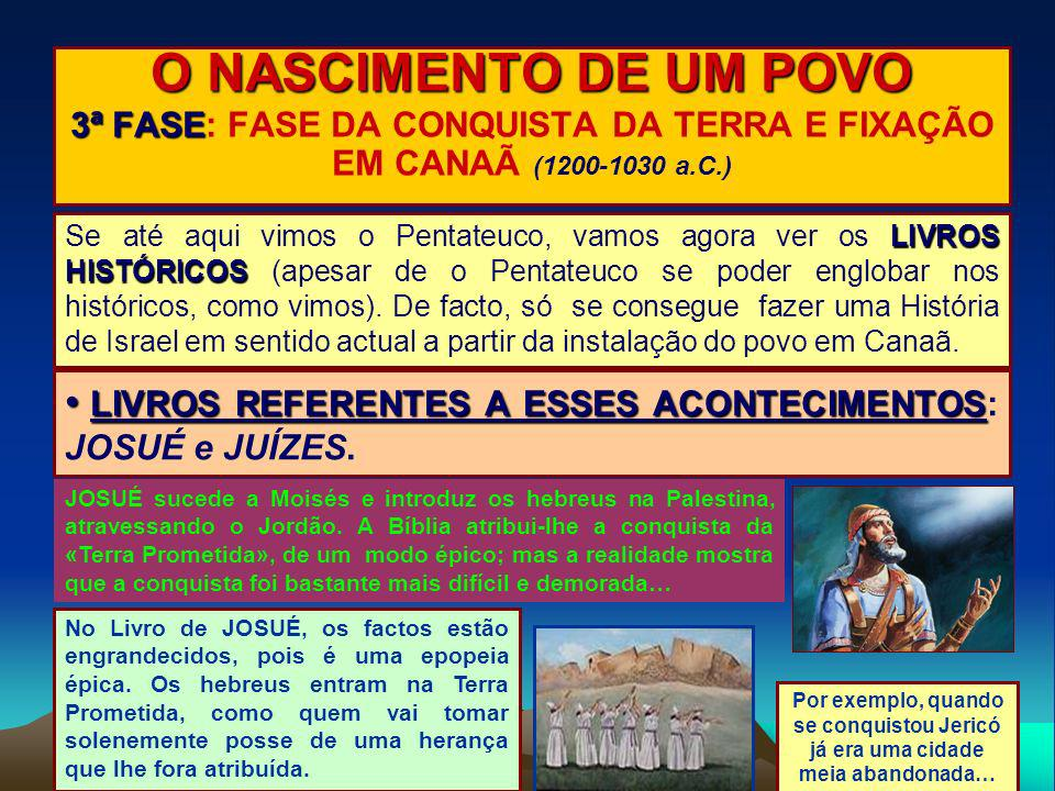 O NASCIMENTO DE UM POVO 3ª FASE: FASE DA CONQUISTA DA TERRA E FIXAÇÃO EM CANAÃ (1200-1030 a.C.)