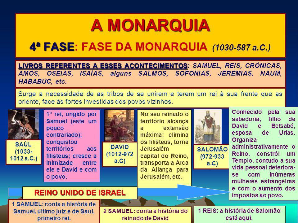 A MONARQUIA 4ª FASE: FASE DA MONARQUIA (1030-587 a.C.)