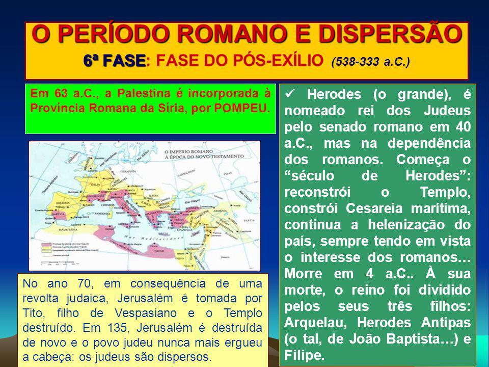 O PERÍODO ROMANO E DISPERSÃO