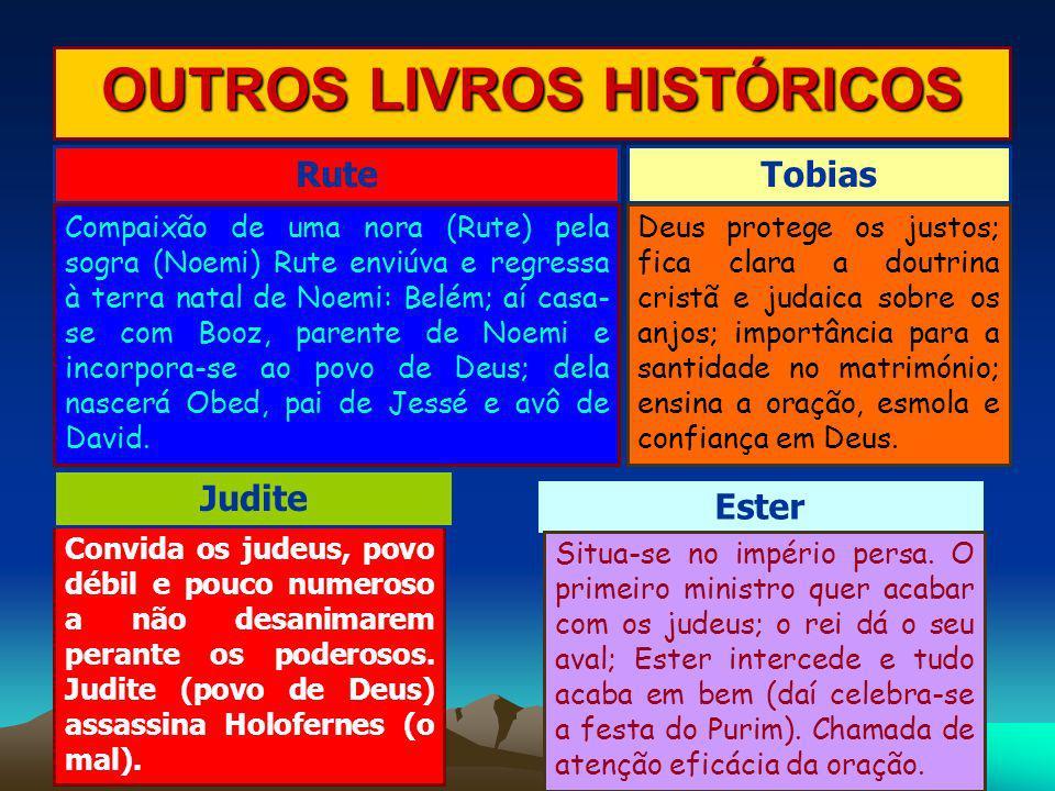 OUTROS LIVROS HISTÓRICOS
