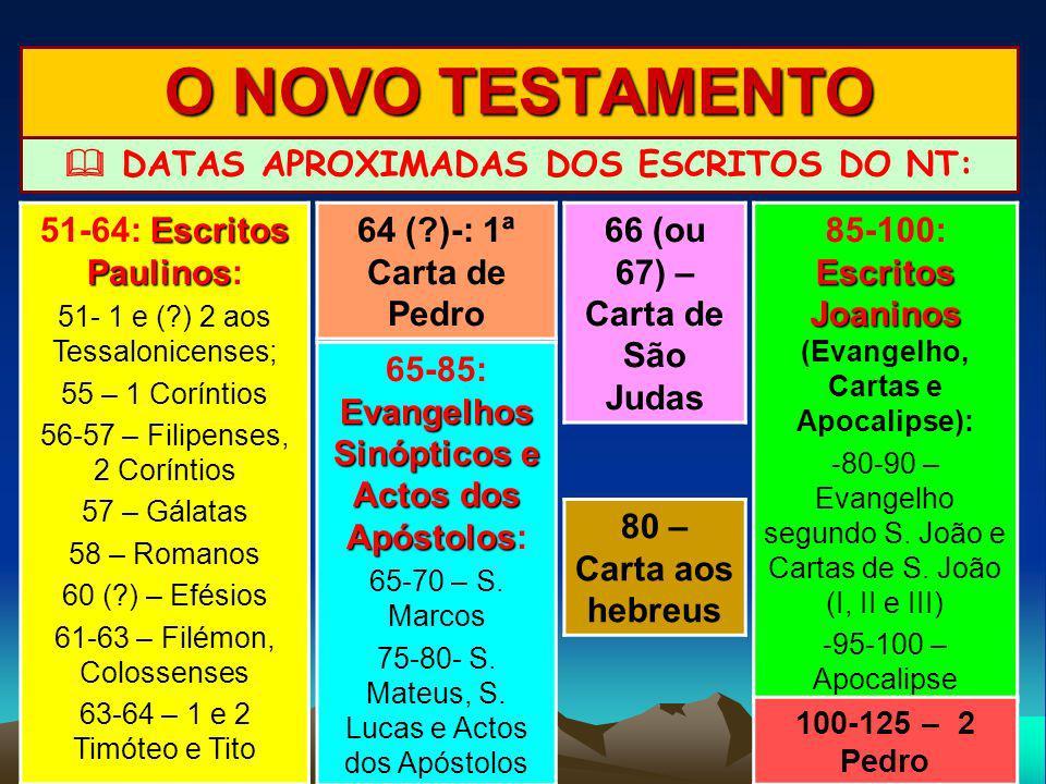 O NOVO TESTAMENTO  DATAS APROXIMADAS DOS ESCRITOS DO NT: