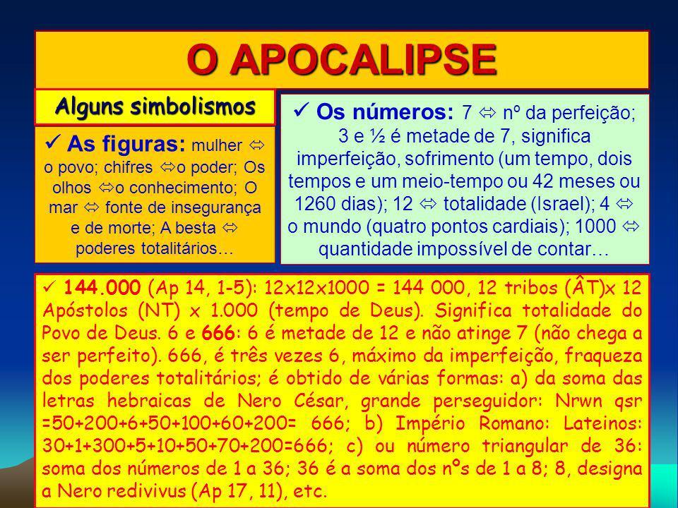 O APOCALIPSE Alguns simbolismos