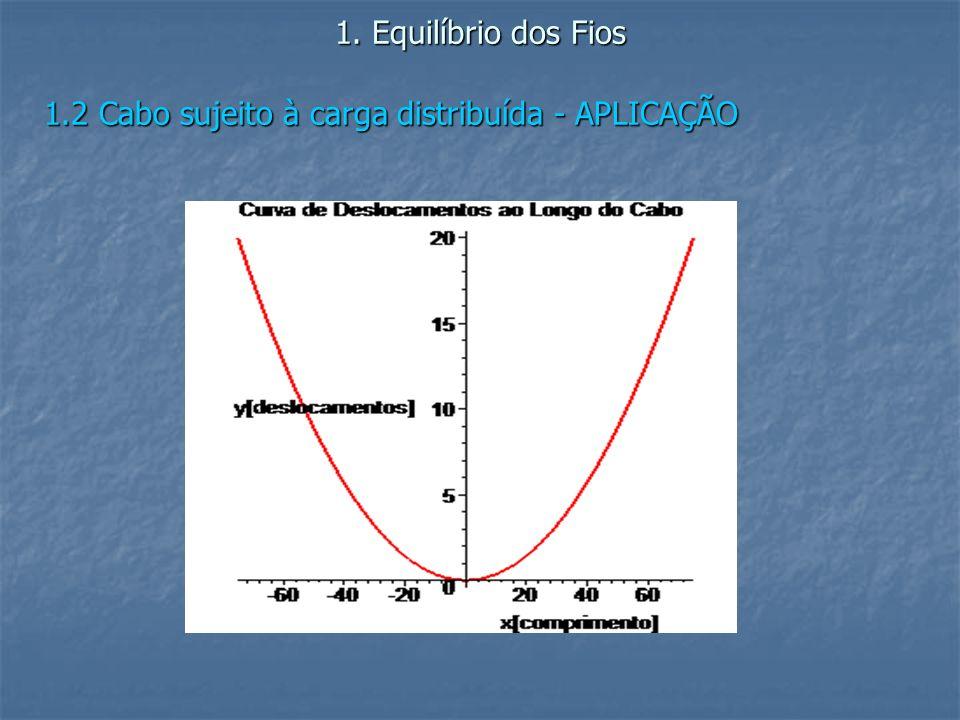 1. Equilíbrio dos Fios 1.2 Cabo sujeito à carga distribuída - APLICAÇÃO