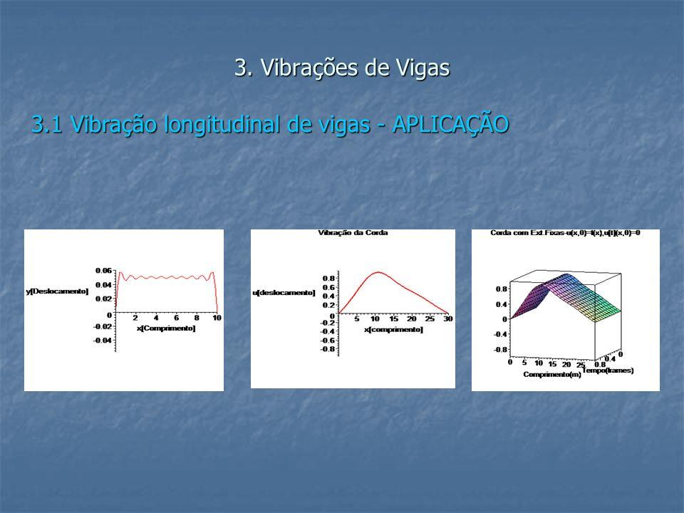 3. Vibrações de Vigas 3.1 Vibração longitudinal de vigas - APLICAÇÃO
