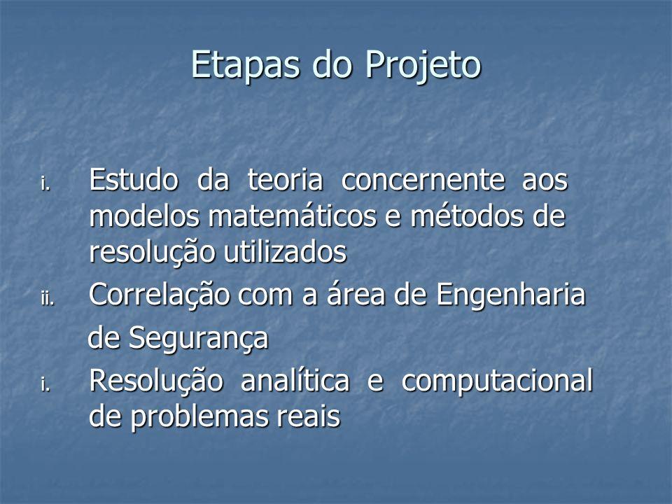 Etapas do Projeto Estudo da teoria concernente aos modelos matemáticos e métodos de resolução utilizados.