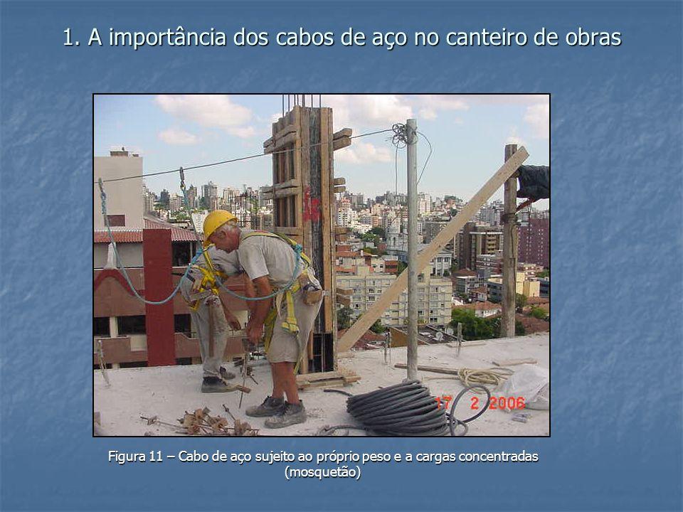 1. A importância dos cabos de aço no canteiro de obras