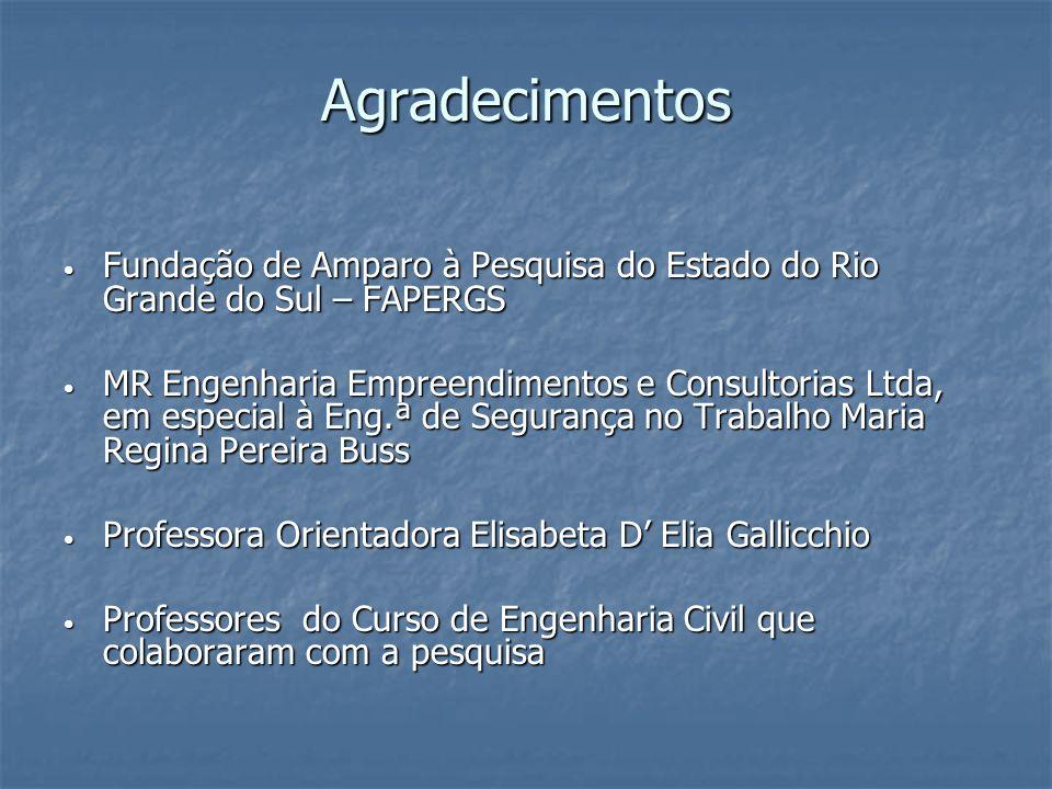 Agradecimentos Fundação de Amparo à Pesquisa do Estado do Rio Grande do Sul – FAPERGS.