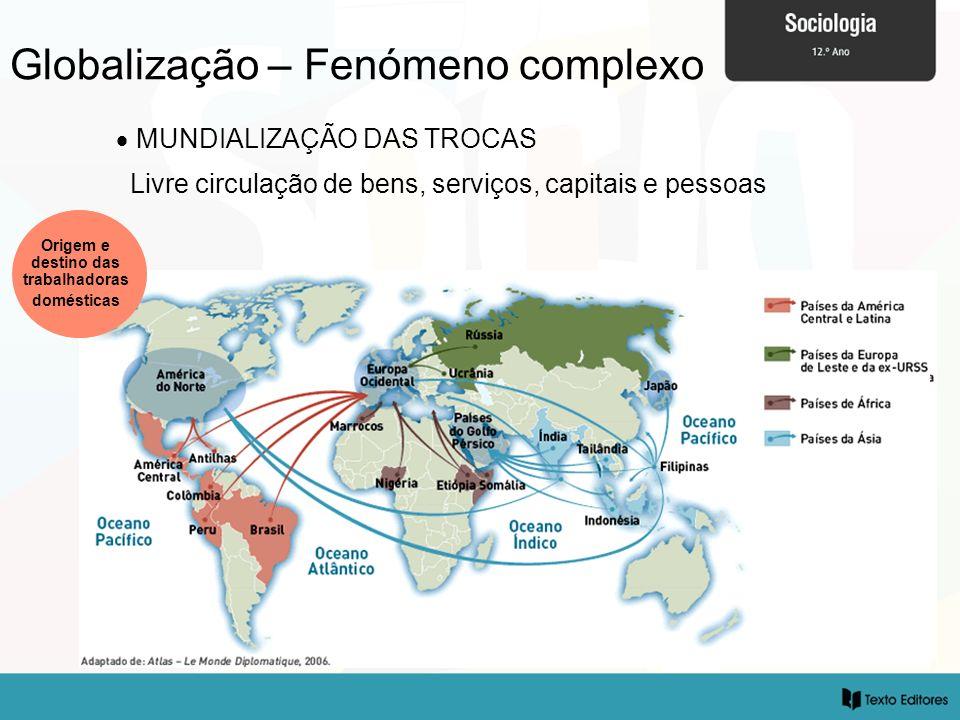 Globalização – Fenómeno complexo