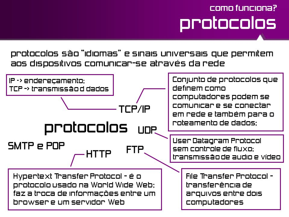 protocolos protocolos TCP/IP UDP SMTP e POP FTP HTTP