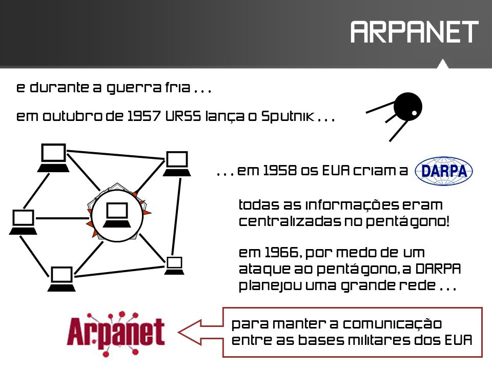 ARPANET e durante a guerra fria . . .