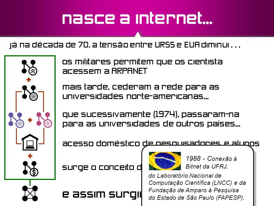 nasce a internet... + + + e assim surgiu a internet!