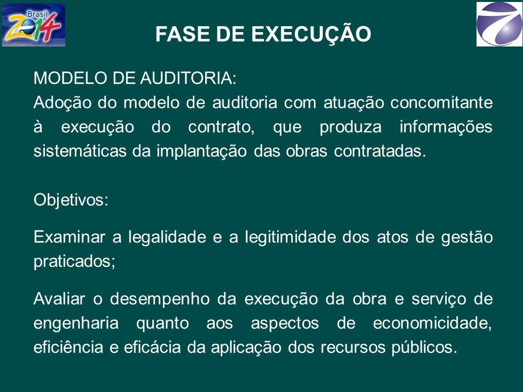 FASE DE EXECUÇÃO MODELO DE AUDITORIA: