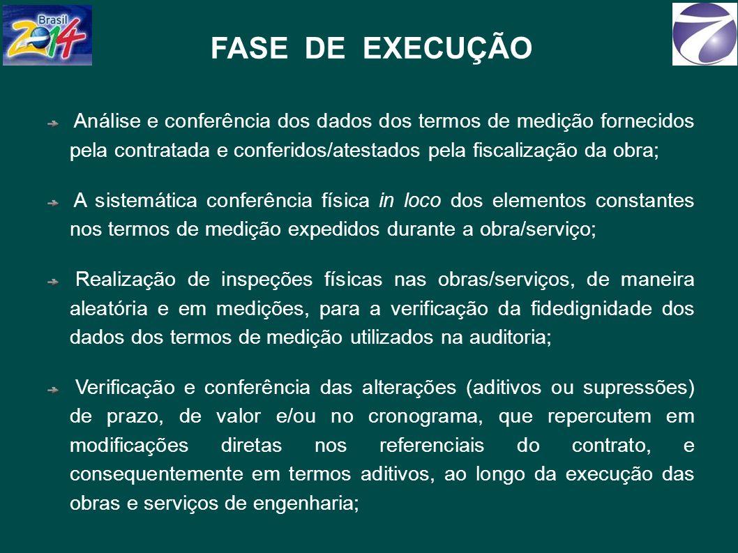 FASE DE EXECUÇÃO Análise e conferência dos dados dos termos de medição fornecidos pela contratada e conferidos/atestados pela fiscalização da obra;