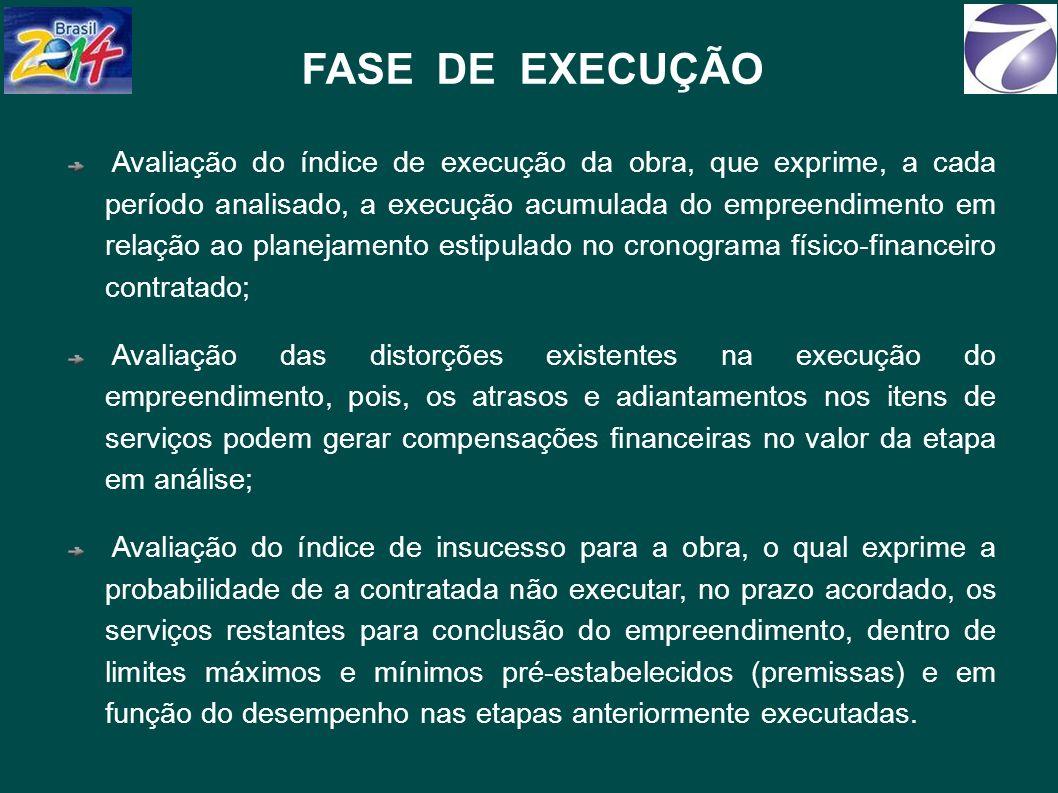 FASE DE EXECUÇÃO