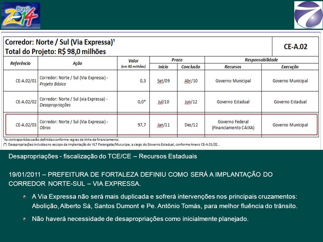 Desapropriações - fiscalização do TCE/CE – Recursos Estaduais