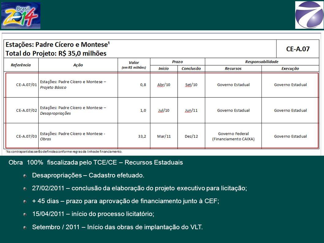 Obra 100% fiscalizada pelo TCE/CE – Recursos Estaduais
