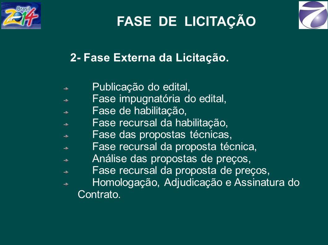 FASE DE LICITAÇÃO 2- Fase Externa da Licitação. Publicação do edital,