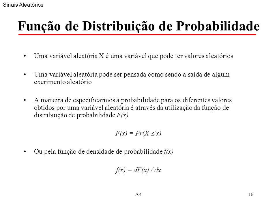 Função de Distribuição de Probabilidade