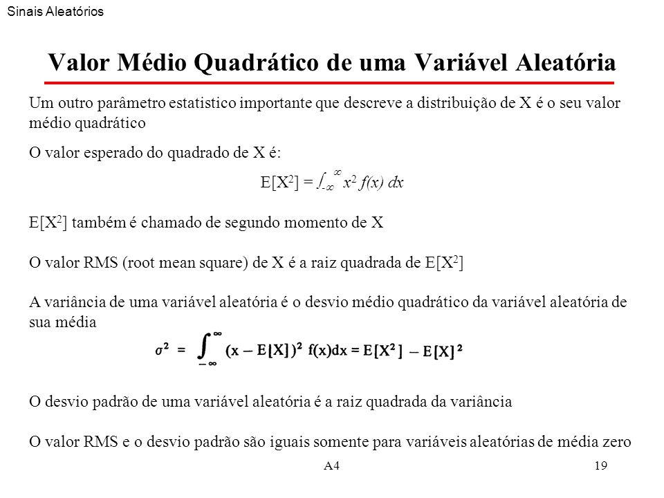 Valor Médio Quadrático de uma Variável Aleatória