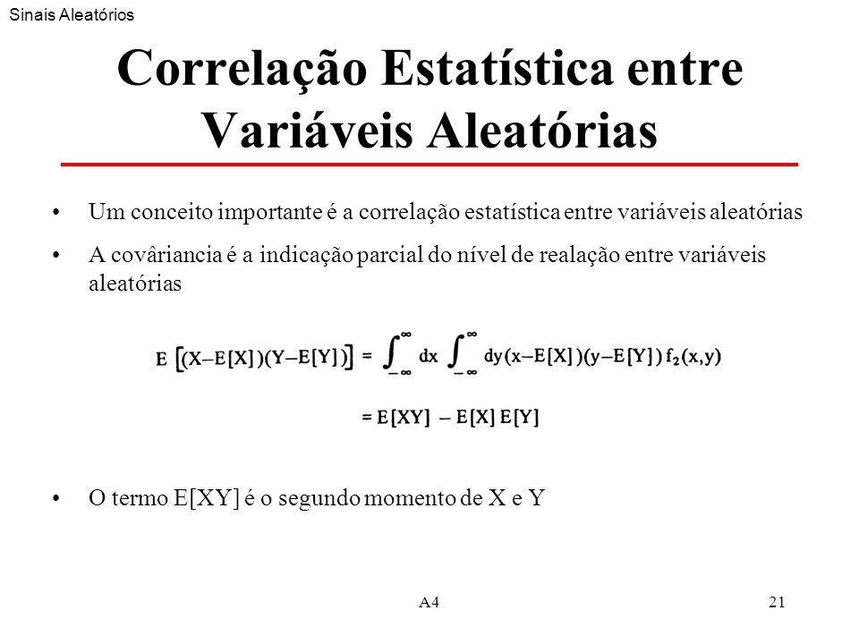 Correlação Estatística entre Variáveis Aleatórias